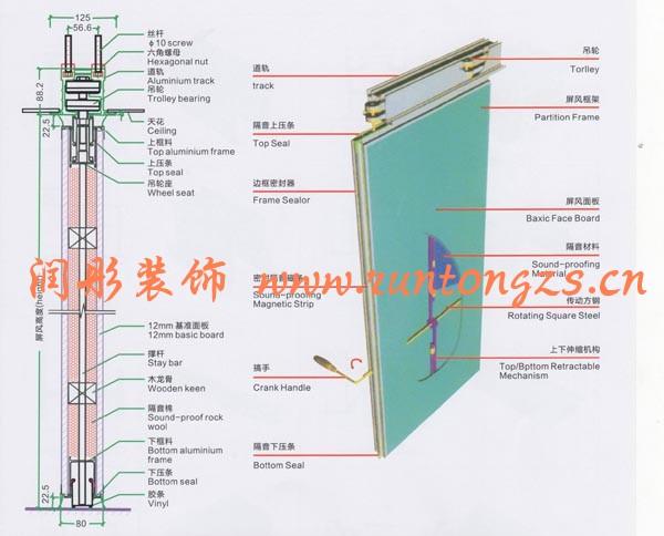 活动隔断门板结构图