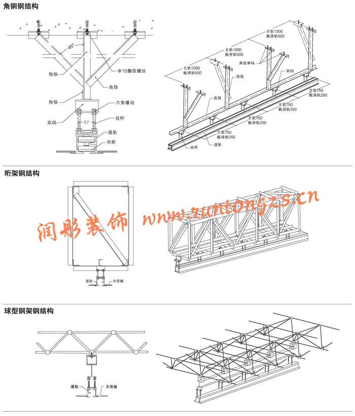 活动隔断钢结构